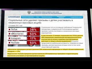 Роскомнадзор потребовал от социальной сети TikTok удалить призывы к участию в незаконных акциях