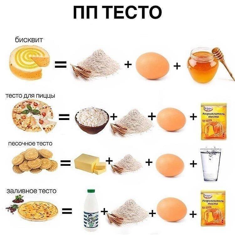 ПОДБОРКА ПП ТЕСТА