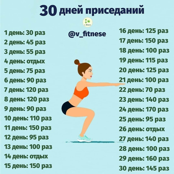 Какие упражнение делать при диете