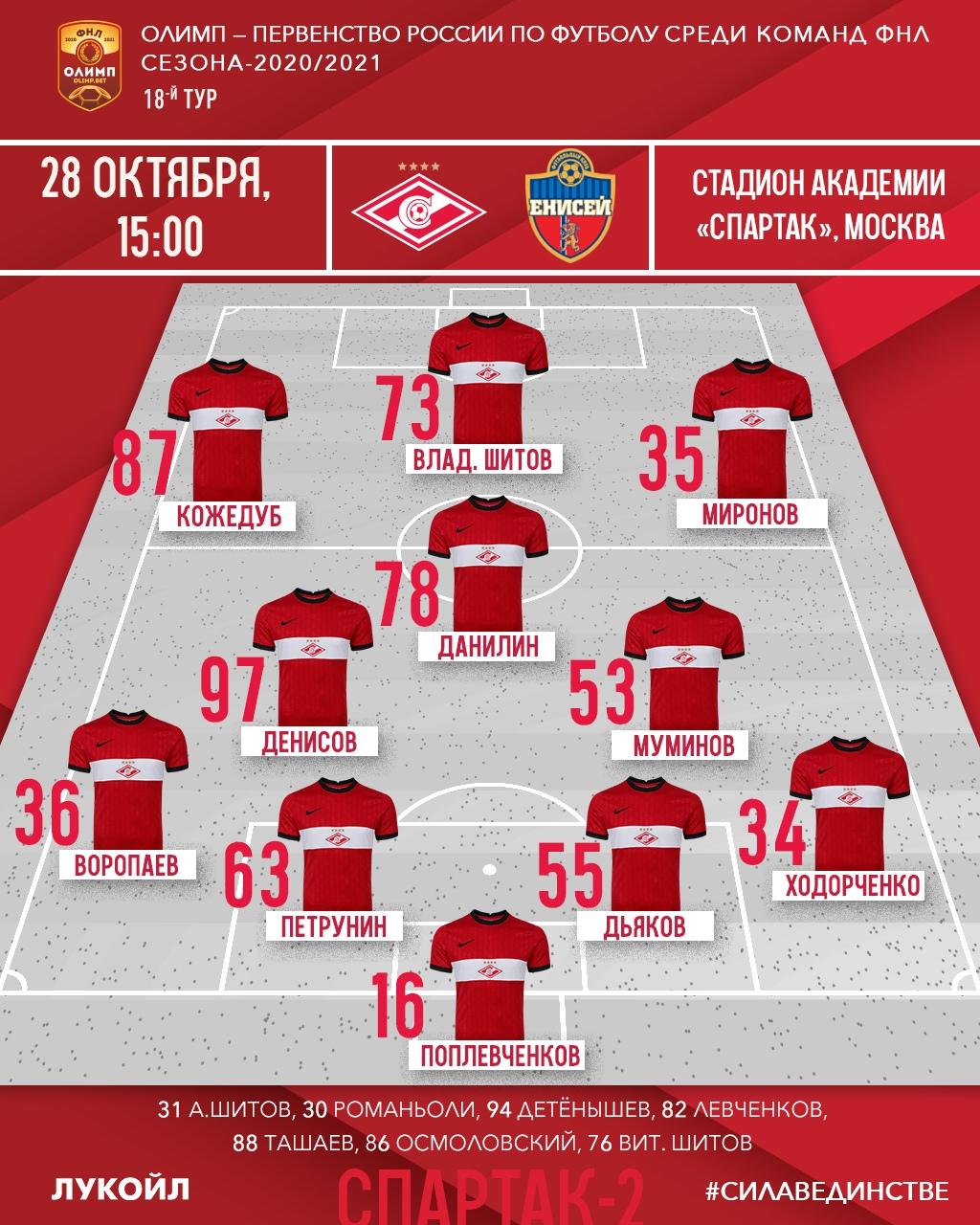 Состав «Спартака-2» на матч 18-го тура ФНЛ с «Енисеем».