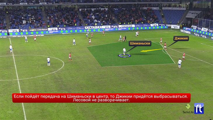 «Спартак» сделал выводы. Теперь команда Тедеско похожа на претендента на Лигу чемпионов