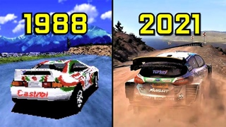 Evolution of Rally Games 1988-2021