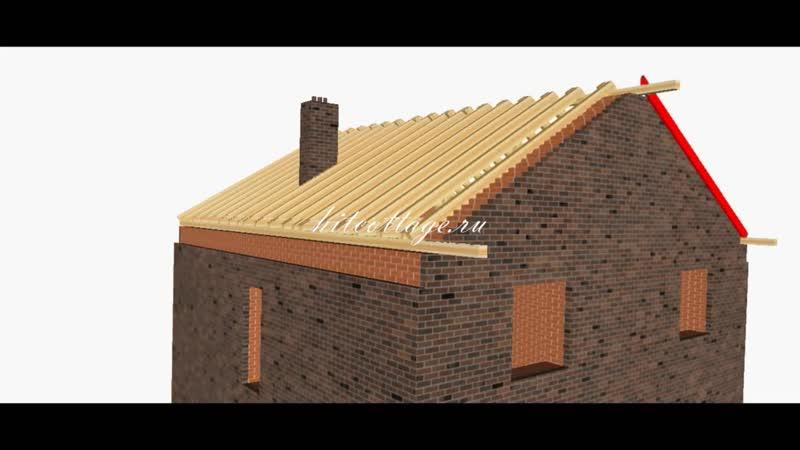 Инструкция по строительству крыши - Мужик Строит