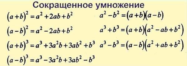 Полезные формулы по математике