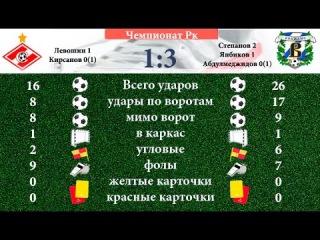 Рк-16 Спартак Волжане 21 тайм (1:3)