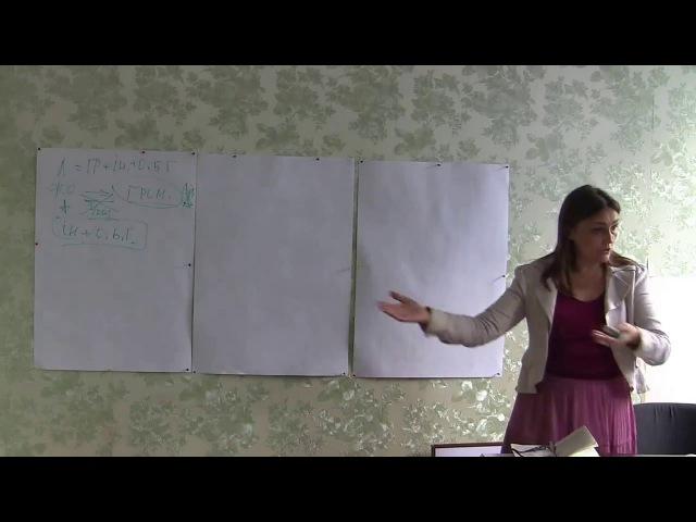 Римма Білоцерківська. Навчання в м. Олександрія. Громадянин чи фізична особа