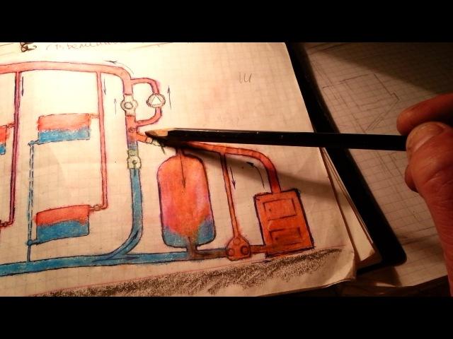 Самотечная система отопления!Секрет-1й!Регулировка температуры подачи на систему дома