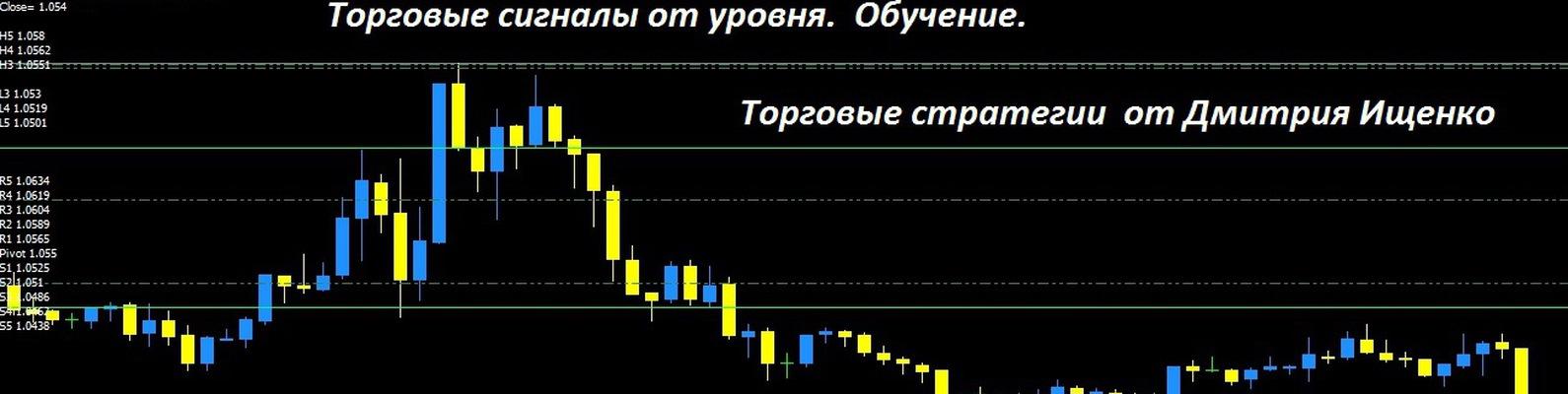 Бинарные опционы Binex обзор и отзывы, торговая