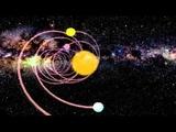 Найдены 14 Новых планет Солнечной системы Часть первая