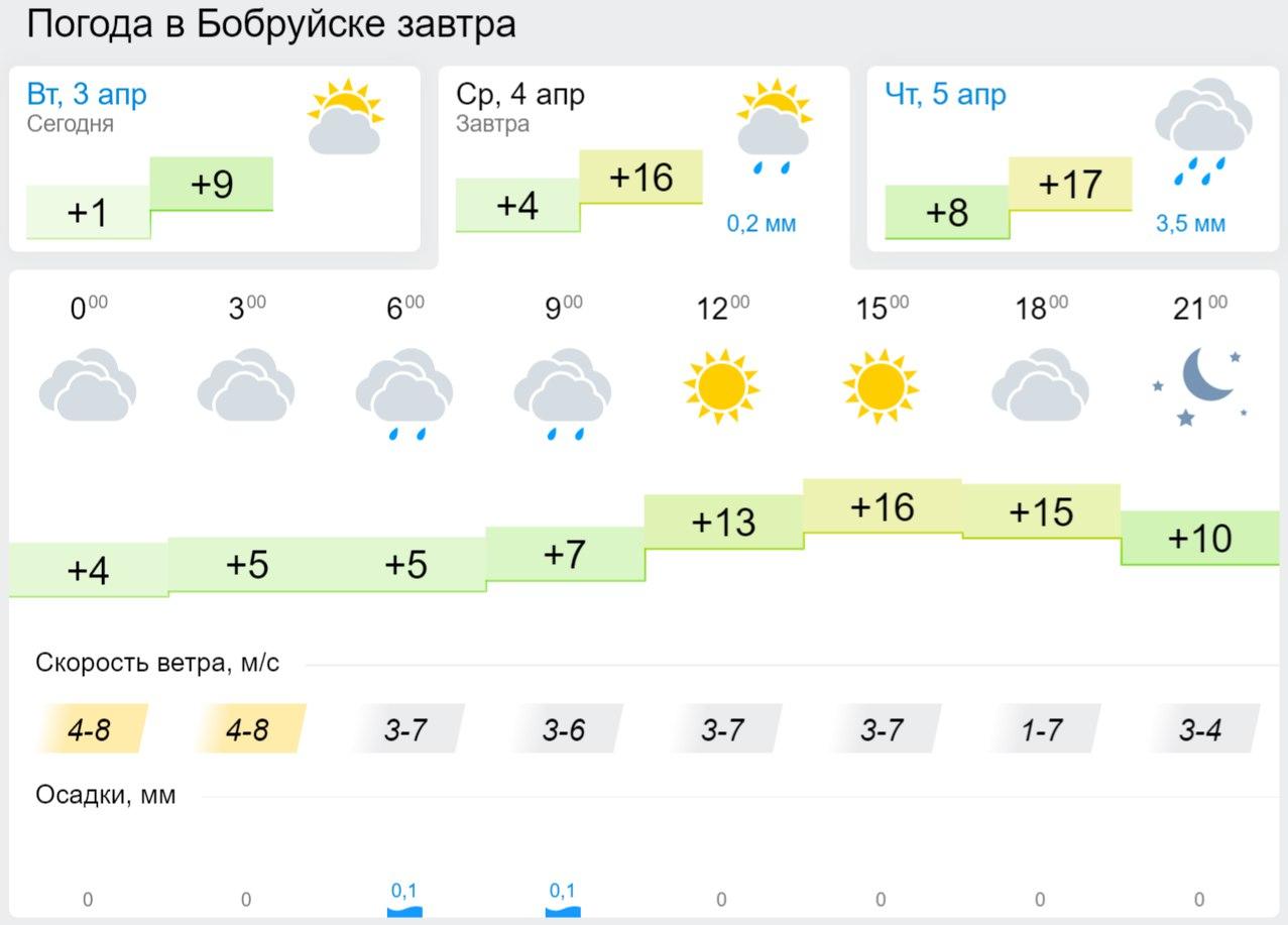 #погода_ТБ #прогноз #погода в #среда в #Бобруйск