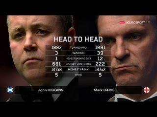John Higgins vs Mark Davis ᴴᴰ European Masters 2017
