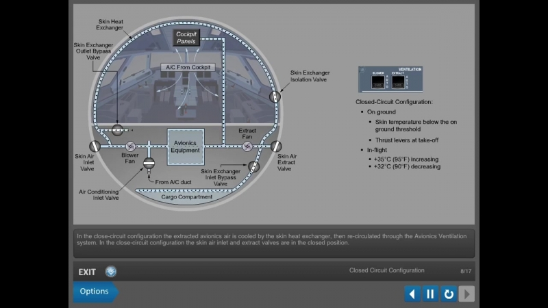 10.Airbus A320 CBT.Air Conditioning. Ventilation Components and Configuration