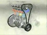 Internal Combustion Engine - How It's Assembled And Works