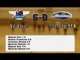Обзор TQ-Store - Авиатор-БАН