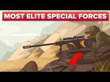 The MOST ELITE Special Forces in the World