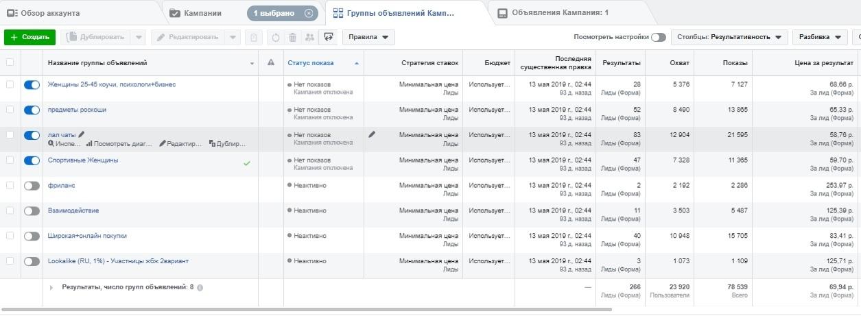 Кейс 480 лидов на женский тренинг в Новосибирске «Женщина в бизнесе», изображение №4