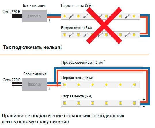 Светодиодная лента подключается параллельно, отрезками не более чем по 5 метров каждый.