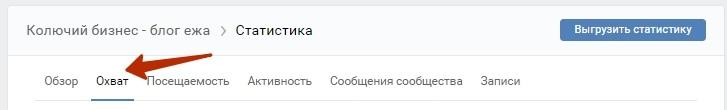 Как повысить охват подписчиков ВКонтакте, изображение №3