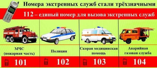 Телефоны служб спасения для детей в картинках россия