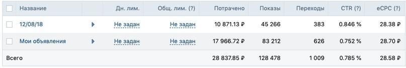 3000 заявок для производителя автомобильных «EVA» ковриков, изображение №2