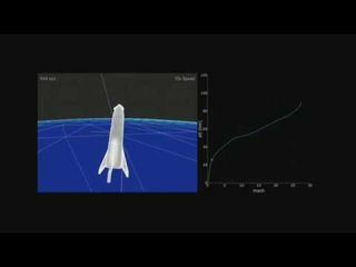How SpaceX's BFR Rocket Will Land - Elon Musk Explains