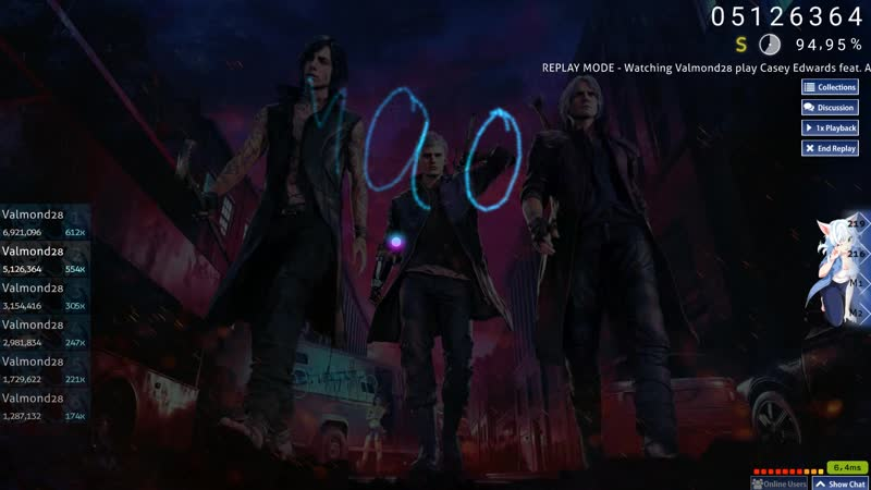 Valmond28 play Devil May Cry 5 Devil Trigger