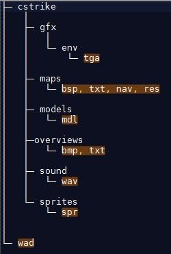 Установка карт в CS 1.6, изображение №7