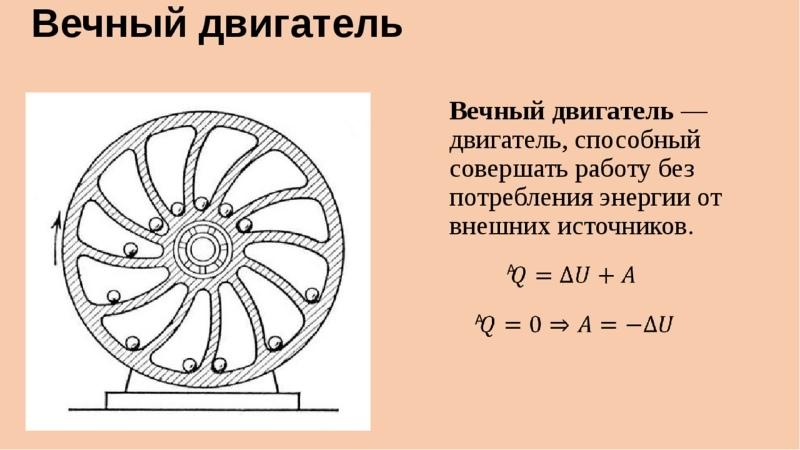 Вечный двигатель работает по простым законам природы поняв это его его можно