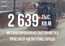 Михаил Трофимов фотография #23