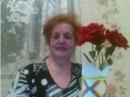 Личный фотоальбом Анны Овчаренко