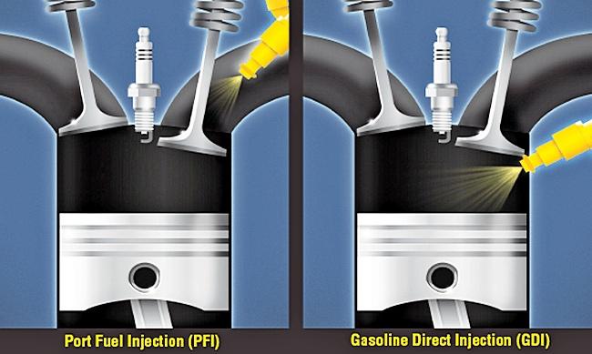 Впрыск топлива в обычном инжекторном двигателе и GDI