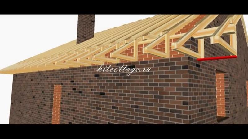 Схема по строительству крыши - Проект «GARDEN» дача | сад | огород