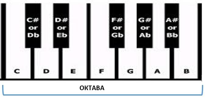 NAстройка русского музыкального ряда — 1 часть, изображение №1