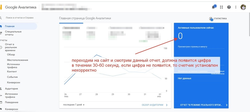 Проверка код Google Analytics