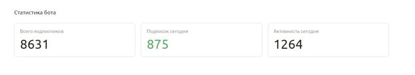 Пандемия , телеграм-бот и подписчик по рубль шестнадцать., изображение №5