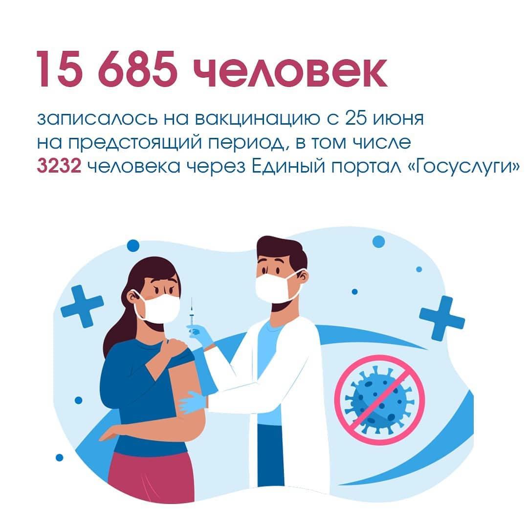 В Саратовской области нет дефицита вакцин от коронавируса
