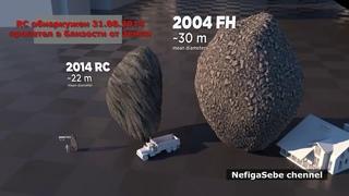 Самые большие астероиды и метеориты солнечной системы, которые могут представлять угрозу земле