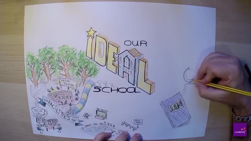 14 01 Mind Mapping Our Ideal School