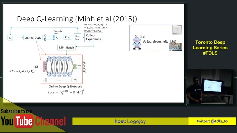 DDQN Deep Reinforcement Learning with Double Q learning TDLS Foundational