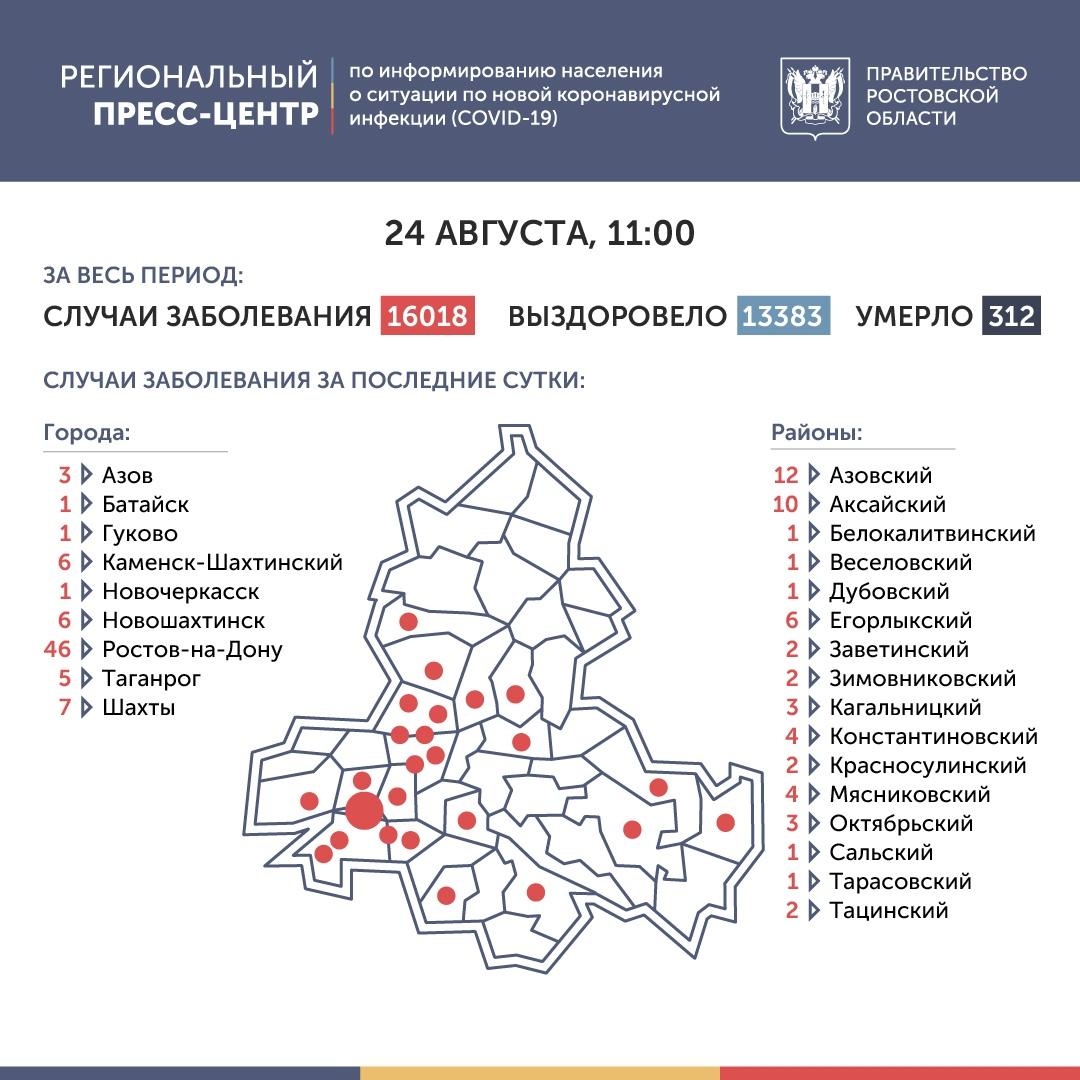 Число инфицированных COVID-19 в Ростовской области превысило 16 тысяч