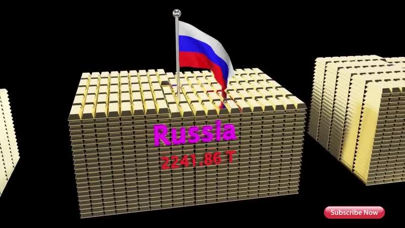 Рейтинг стран по запасам золота 2020 г