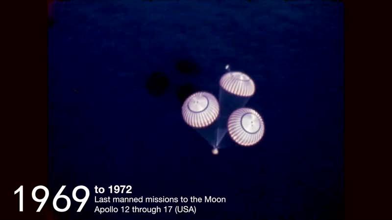 Escape Velocity A Quick History of Space Exploration
